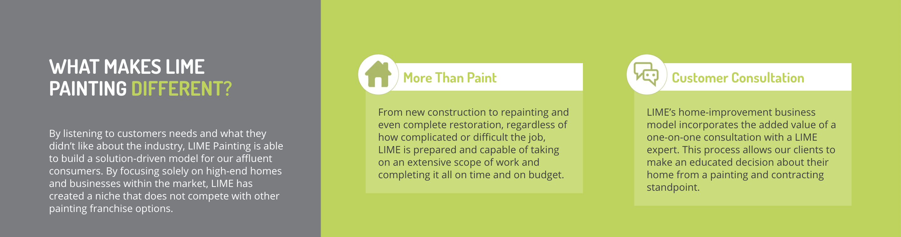 LIME Painting Brand Development